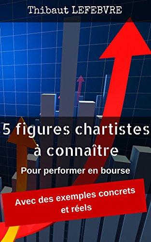 Les 5 figures chartistes à connaître: pour performer en Bourse (Même si l'on est un parfait débutant)