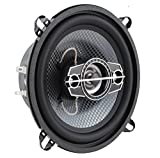Car Audio Speakers Review and Comparison