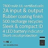 NEW! VG Munoth Y303 7800 mAh Power Bank,...