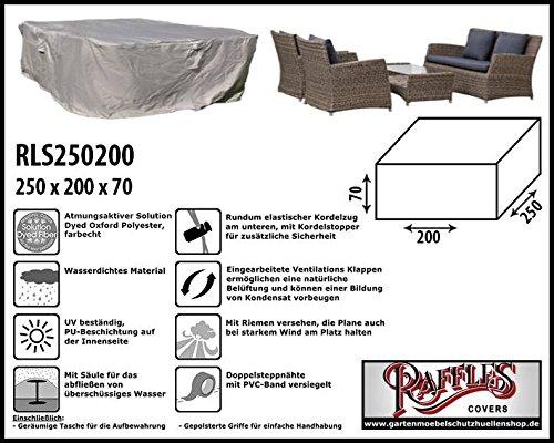 Raffles Covers RLS250200 Schutzhülle für Geflecht Lounge-Möbelset 250 x 200 H: 70 cm Gartenmöbel Lounge Möbel Set Schutzhülle Hülle Haube Plane Abdeckung, Abdeckplane für Lounge Set