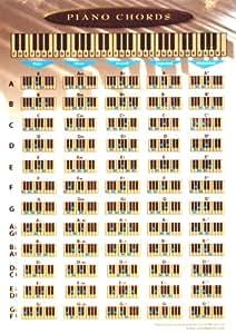 Piano / Keyboards Chord Chart A4 Laminated