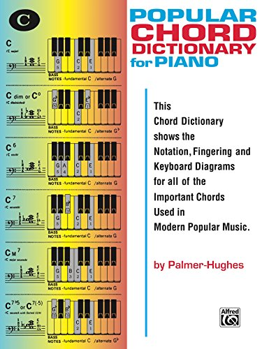Popular Chord Dictionary for Piano (English Edition)