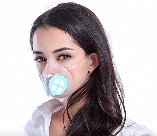 Totobobo - Máscara anticontaminación tamaño pequeño