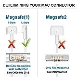 Aursen-60W-Magsafe-Netzanschluss-Adapter-60W-Magsafe-Netzteil-Ladegert-L-Form-Kompatibel-mit-Modell-A1344A1330A1342A1278A1185A1184A1181