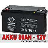 12v 80ah rpower agm batterie h auto. Black Bedroom Furniture Sets. Home Design Ideas