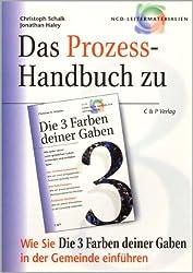 Das Prozess-Handbuch: Wie Sie