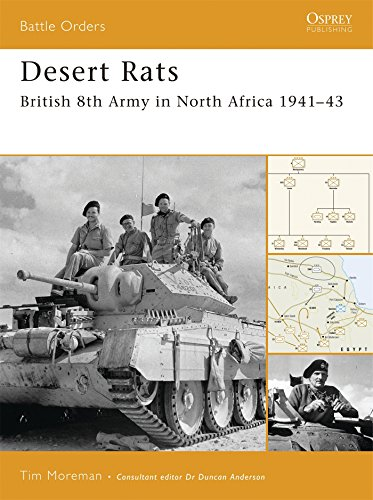 Desert Rats: British 8th Army in North Africa 1941-43 (Battle Orders)