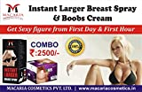 INCREASING BUST SIZE SUPER FAST CREAM / SPRAY