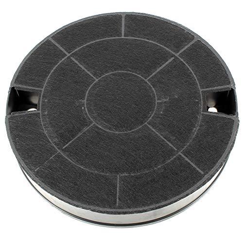 Filtre charbon rond d=195 (1)