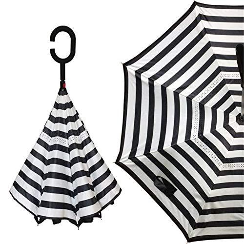 Paraguas invertido, Paraguas Prueba Viento, Paraguas
