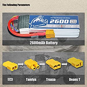 YoWoo 4S Lipo Battery 14.8V 40C 2600mAh RC Batteries with XT60 / EC3 / Deans T / Traxxas / Tamiya Plug Connector for RC Helicopter Car Boat Truck quadcopter and Airplane Drone DIY Hobby