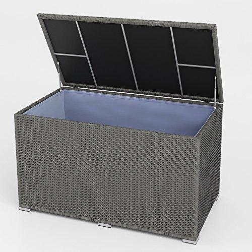 XXL Kissenbox wasserdicht Polyrattan 950L Anthrazit Auflagenbox Gartenbox Gartentruhe Aufbewahrungsbox - Äußere Scharnier