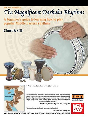 The Magnificient Darbuka Rhythms: A Beginner's Guide