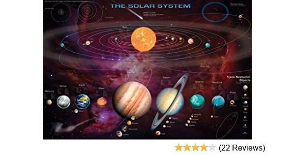 24 x 36 inches Solar System Astronomy Poster