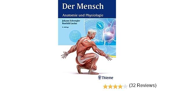 Anatomie Atlas Aufbau Funktionsweise Menschlichen Korpers Download ...