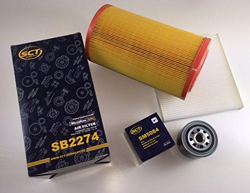 Preisvergleich Produktbild ÖLFILTER + LUFTFILTER + INNENRAUMFILTER DUCATO 250 / 120 MULTIJET 2, 3D