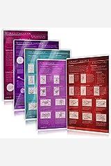 [5er Set] G-Punkt-Massage, Yoni-Massage, Lingam-Massage, Sanfte Klitorismassage, Weibliche Ejakulation: Ideal für die erotische Massage [5 Karten DIN A4 - 2seitig, laminiert] Karten