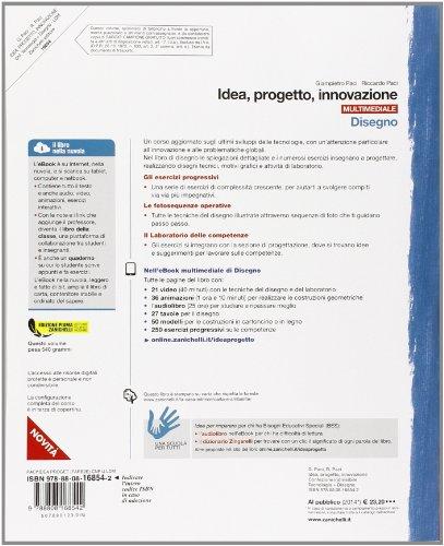 Zoom IMG-3 idea progetto innovazione tecnologia disegno