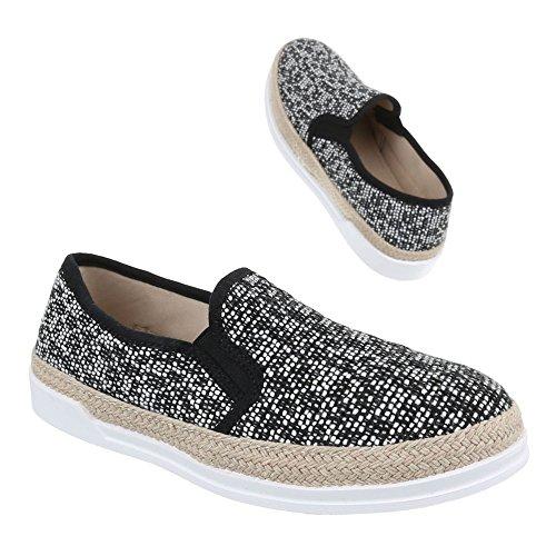 Damen Schuhe, 198-Y, HALBSCHUHE SLIPPER Schwarz