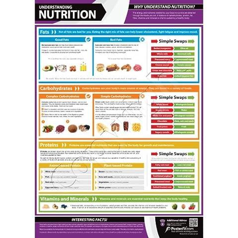 Comprensione Nutrition–Poster da parete A1Carta Lucida Con Supporto Video Formazione online (solo per (Ripartizione Proteine )