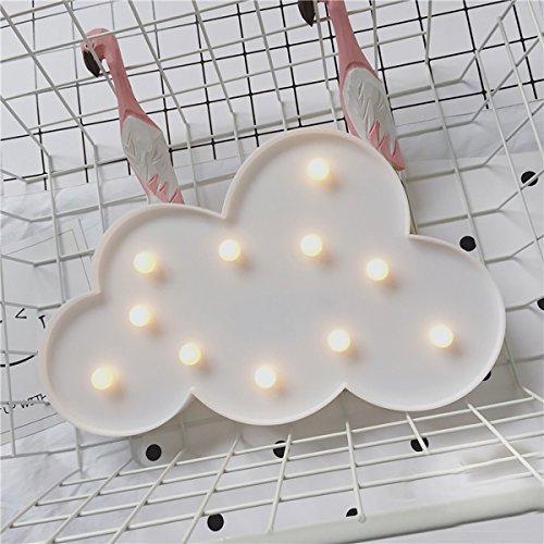 Süße LED Nachtlichter Stimmungslicht Schreibtischlampen Babyzimmer Kinderzimmer Dekorationen Geschenke (Wolke, Weiß) - Wolke, weiß, Süße, Stimmungslicht, Schreibtischlampen, Nachtlichter, nachtlicht babyzimmer, LED, Kinderzimmer, Geschenke, Dekorationen, Babyzimmer