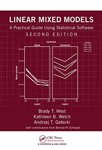 Linear Mixed Models: A Practical Guide Using Statistical Software, Second Edition