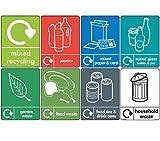 Aufkleber-Set für Mülltrennung, Recycling, Mülleimer, Abfalleimer-Set, A4-Format,200 x 300mm, 8 Stück