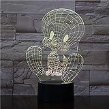 wangZJ Kreative Lampe des Nachtlicht-3d / 7 Farbänderung führte Note Usb/Kinderspielwaren Geschenk/Valentinsgruß-Geschenk-Geburtstags-Geschenk/Tweety Vogel