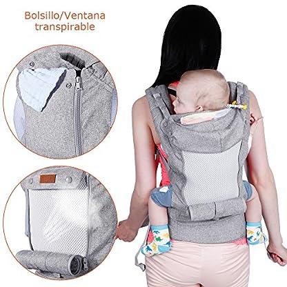 51fjXIRWBqL. SS416  - Lictin Mochilas portabebé Manos libres - Portabebés transpirable ergonómicamente diseñado Múltiples posiciones Se adapta a medida que sus hijos crece, Certificado CE para bebé Hasta 15 kg