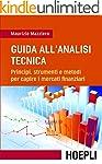 Guida all'analisi tecnica: Principi,...