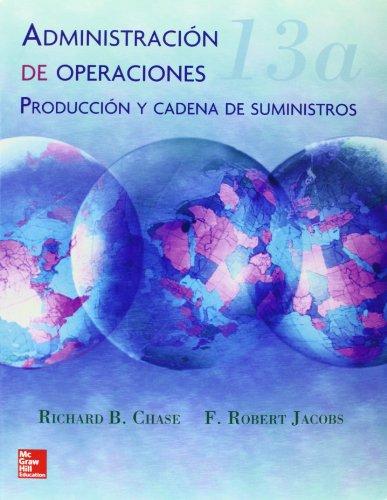 ADMINISTRACION DE OPERACIONES PRODUCTOS Y CADENA DE SUM.
