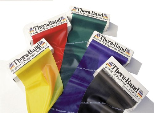 Nrs Healthcare TheraBand – Health & Personal Care: Amazon Global Delivery Available