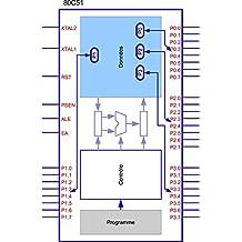Introduction au 8051: Programmation et Interfaces