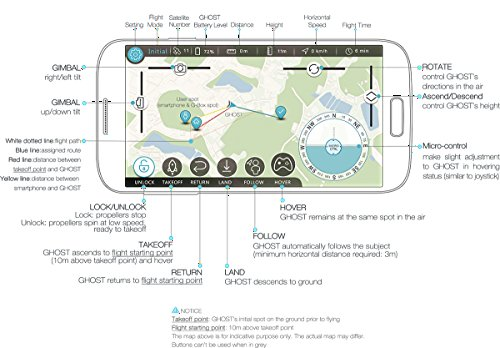 EHANG GHOST Drone Aerial Quadcopter (Android / Weiß) - Kompatibel mit GoPro Hero 2/3/3+/4 Kamera - 7