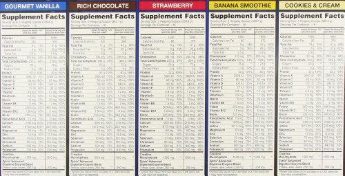 Dymatize Super Massgainer Cookies and Cream Powder 5.4Kg