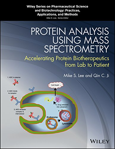 Protein Analysis using Mass Spectrometry: Accelerating Protein Biotherapeutics from Lab to Patient (Wiley Series on Pharmaceutical Science and Biotechnology: Practices, Applic) (English Edition)