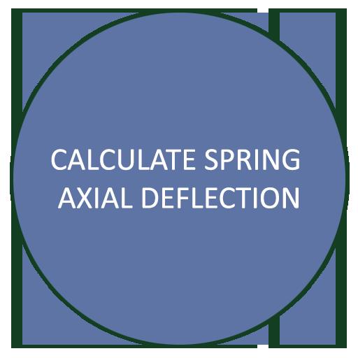 Calculate Spring Axial Deflection (Axial Spring)
