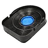 WESSPER Filtri per cappa Whirlpool H6360 (, carbone)