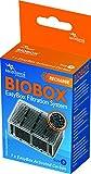 Aquatlantis 07386 EasyBox Aktivkohle für Biobox 2, S