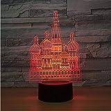 Kreative Schloss Usb Acryl Nachttischlampe Nachtlampe Schlafzimmer Dekorative Led Kleine Nachtbeleuchtung Kinder Lampe
