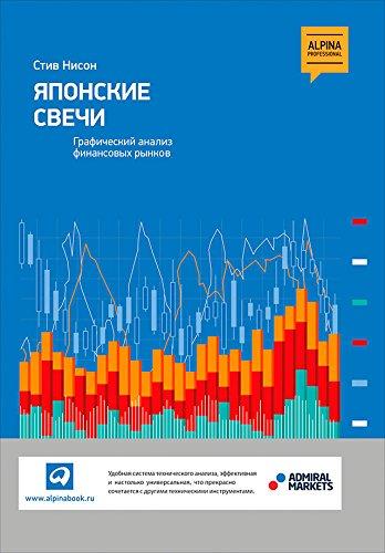 Анализ финансовых рынков мартынов внутридневная торговля на forex