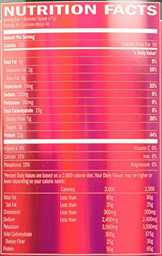 BSN Syntha 6 Protein Powder - 5 lbs (Chocolate Milkshake)