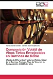 Composición Volátil de Vinos Tintos Envejecidos en Barricas de Roble: Efecto de Diferentes Factores (Roble, Edad de la