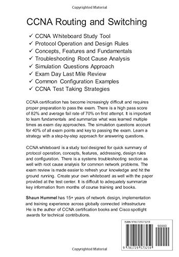 Zoom IMG-1 ccna whiteboard icnd1 icnd2 and