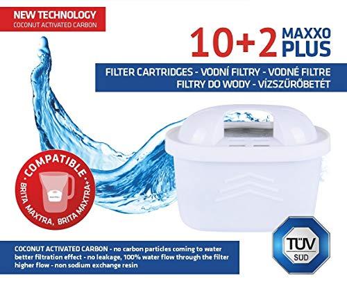 Maxxo+ set di 12 cartucce filtranti compatibili con brita maxtra plus + certificazione tÜv sÜd filtri per l'acqua per un'acqua più pulita e un gusto migliore.