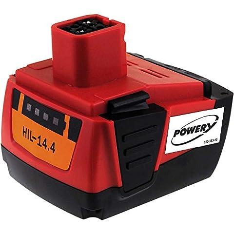Batterie B 144 - Batterie pour Hilti de type B