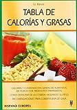 Tabla de calorías y grasas (Tablas de alimentos)