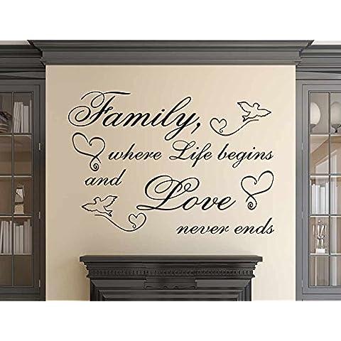 decorrooms familia donde vida comienza el amor nunca termina Inspirational Quote Pared Adhesivo decorativo para pared para habitación decoración para el