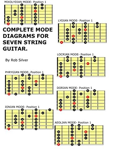 Complete Mode Diagrams for Seven String Guitar: Volume 1 (Basic Scale Guides for Seven String