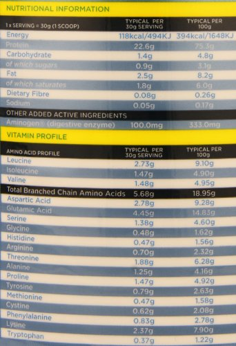 Kinetica 1000g Whey Protein Banana Powder